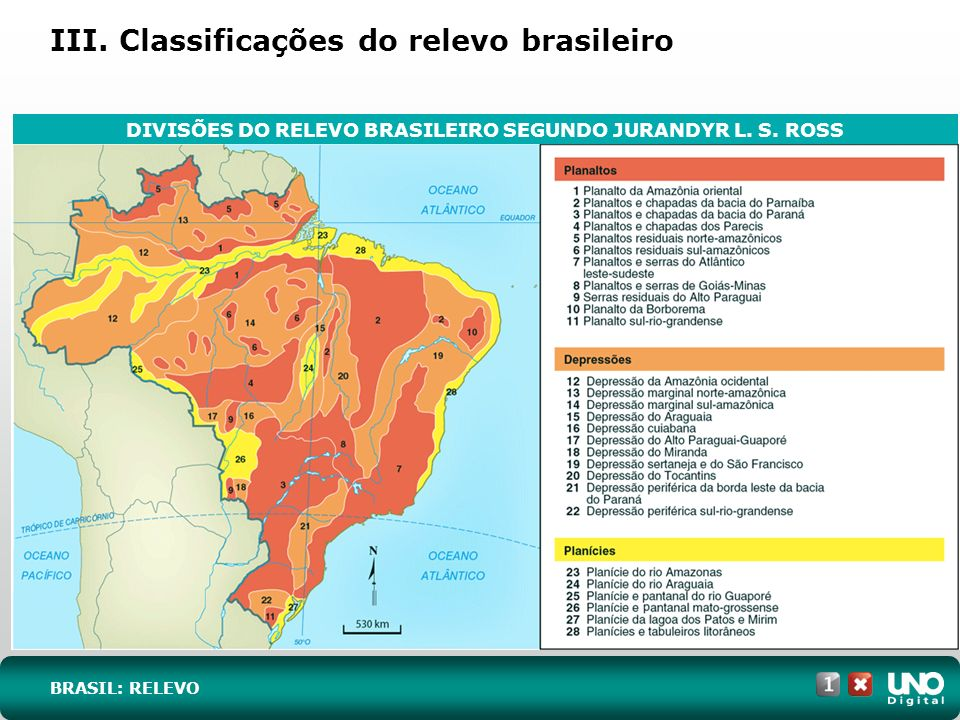 III. Classificações do relevo brasileiro