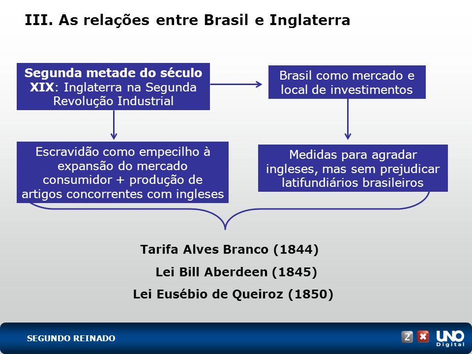 III. As relações entre Brasil e Inglaterra