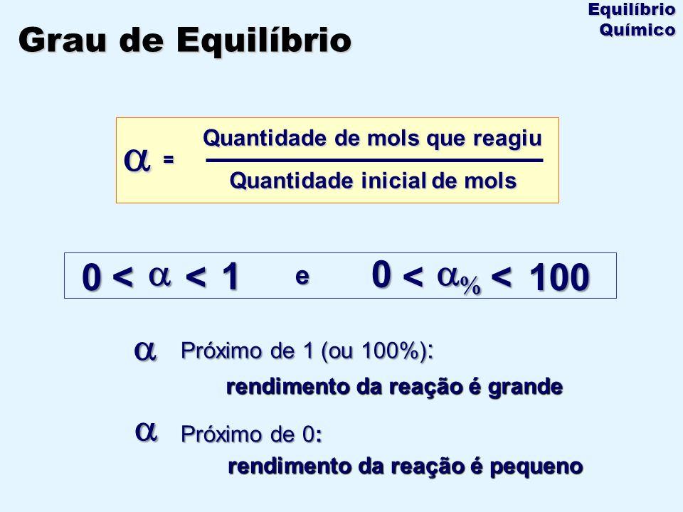 a a < 1 a% 100 a a Grau de Equilíbrio e