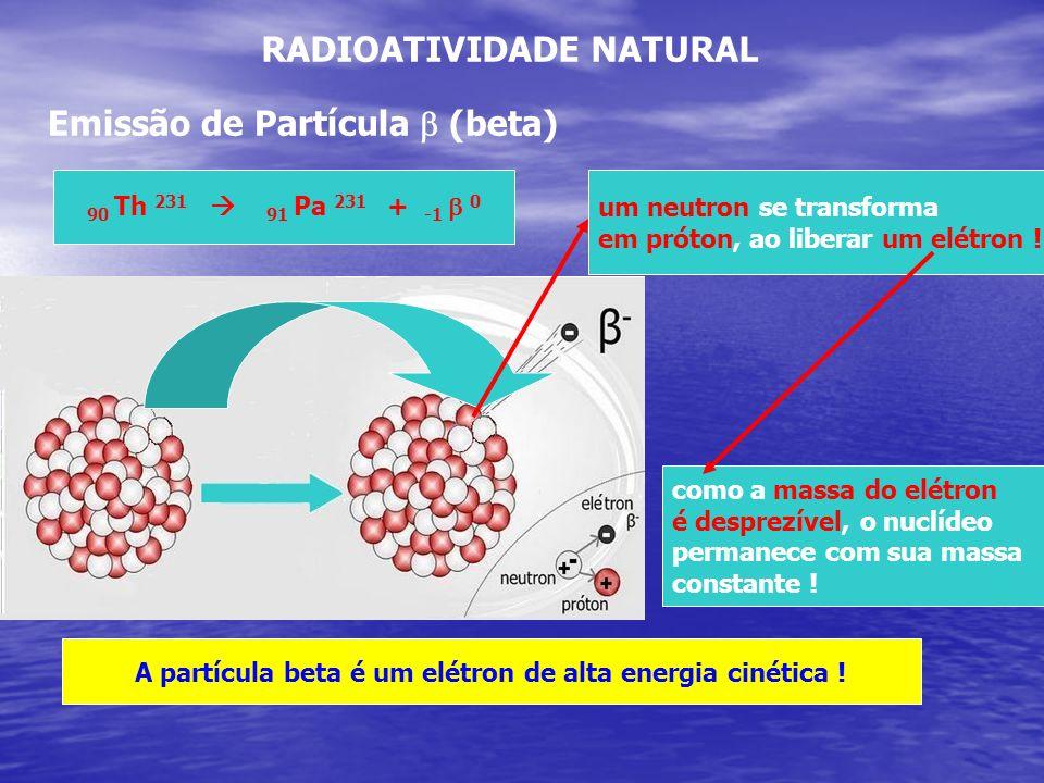 A partícula beta é um elétron de alta energia cinética !