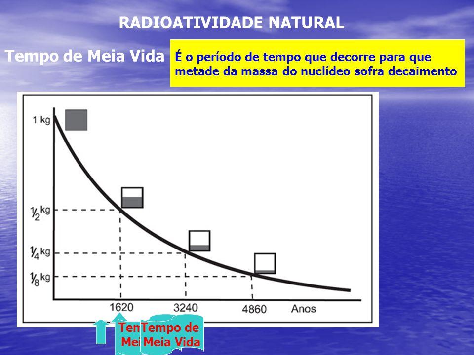 RADIOATIVIDADE NATURAL