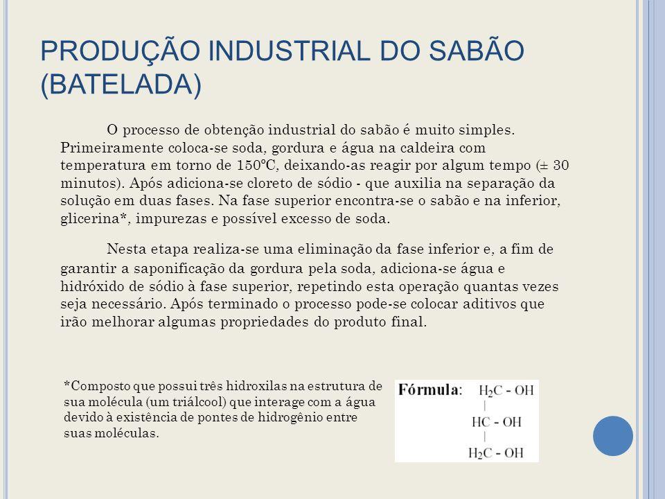 PRODUÇÃO INDUSTRIAL DO SABÃO (BATELADA)