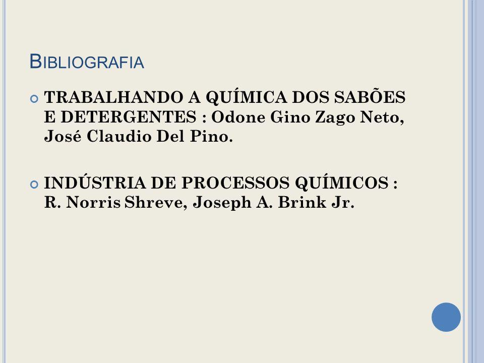 Bibliografia TRABALHANDO A QUÍMICA DOS SABÕES E DETERGENTES : Odone Gino Zago Neto, José Claudio Del Pino.