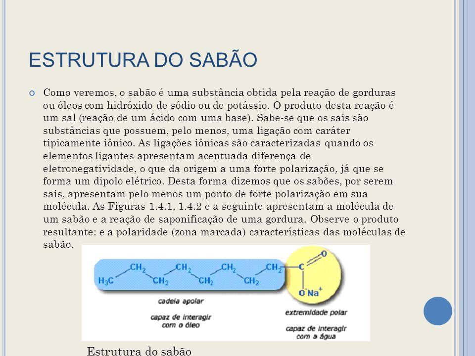 ESTRUTURA DO SABÃO Estrutura do sabão