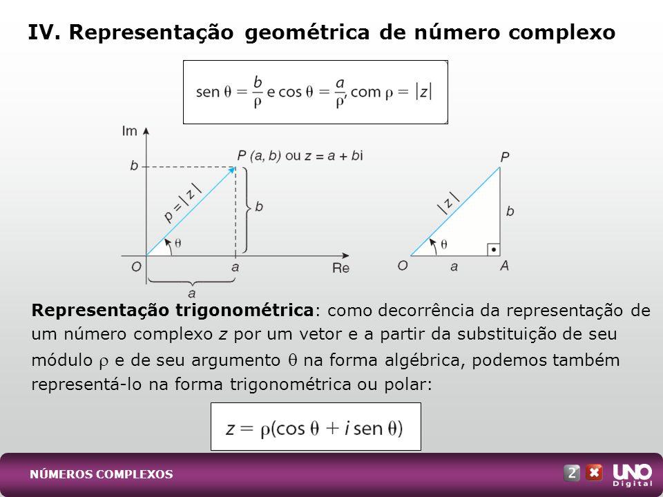 IV. Representação geométrica de número complexo