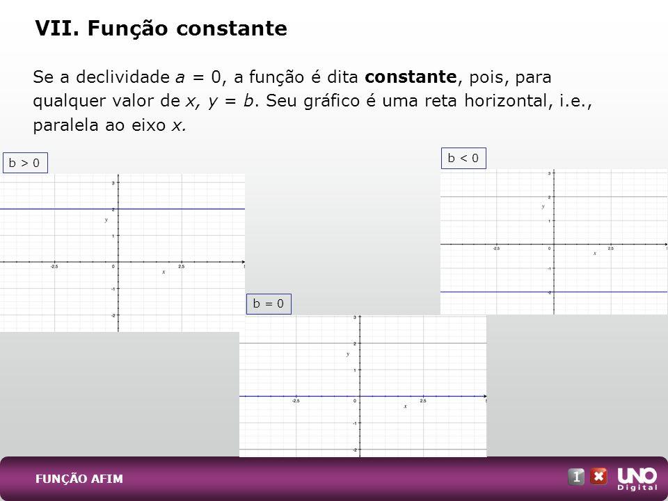 Mat-cad-1-top-2 – 2 prova VII. Função constante.