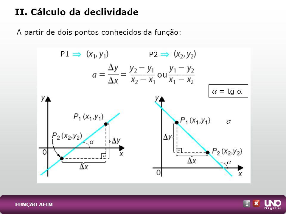 II. Cálculo da declividade