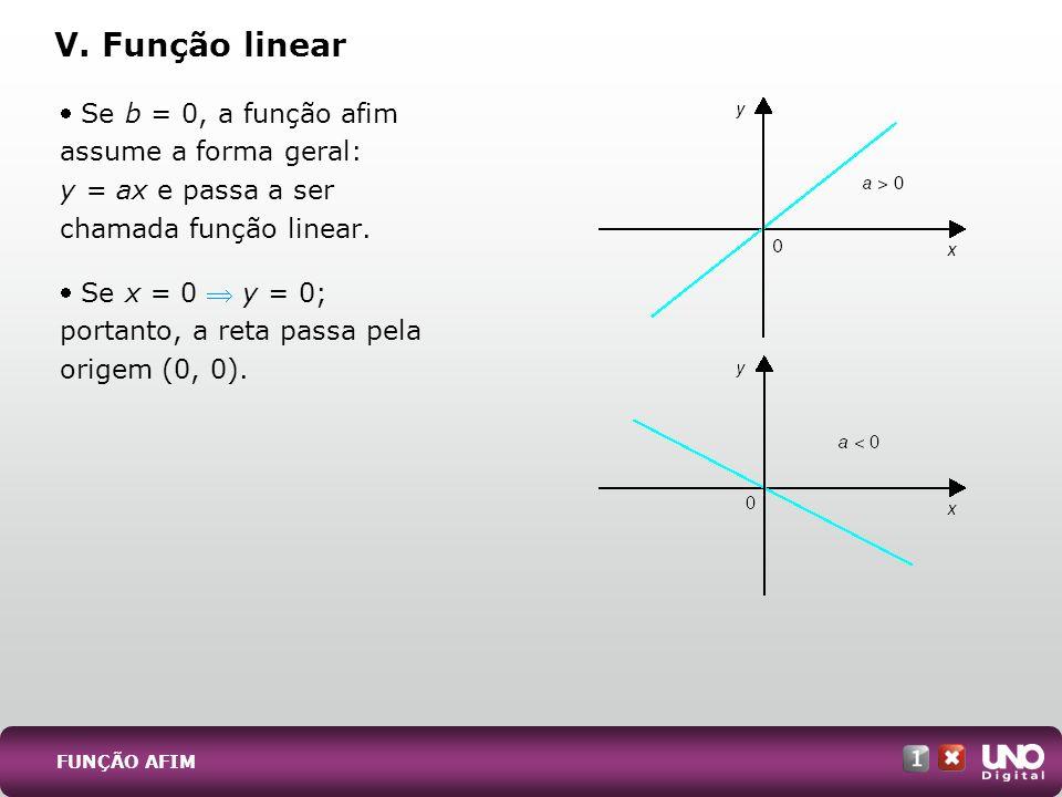 Mat-cad-1-top-2 – 2 prova V. Função linear.