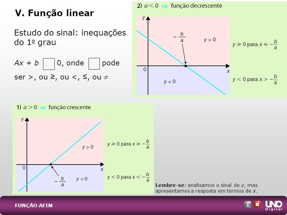 V. Função linear Estudo do sinal: inequações do 1o grau
