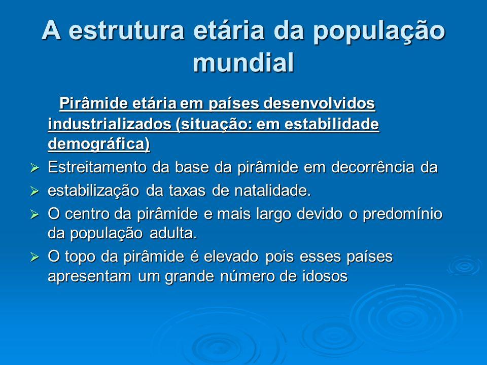 A estrutura etária da população mundial