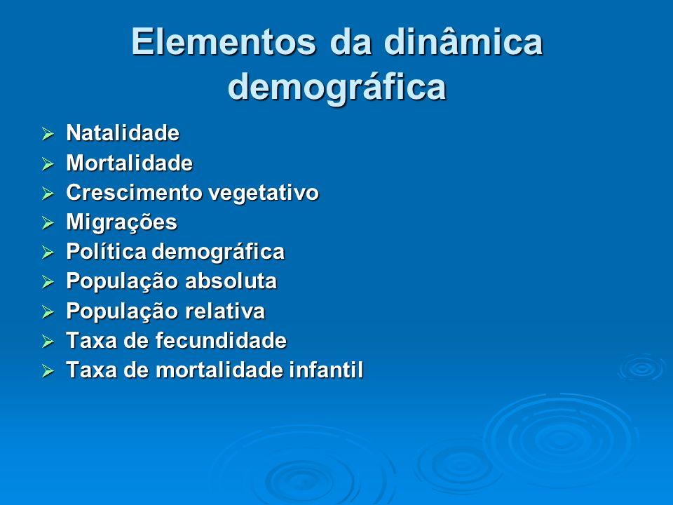 Elementos da dinâmica demográfica