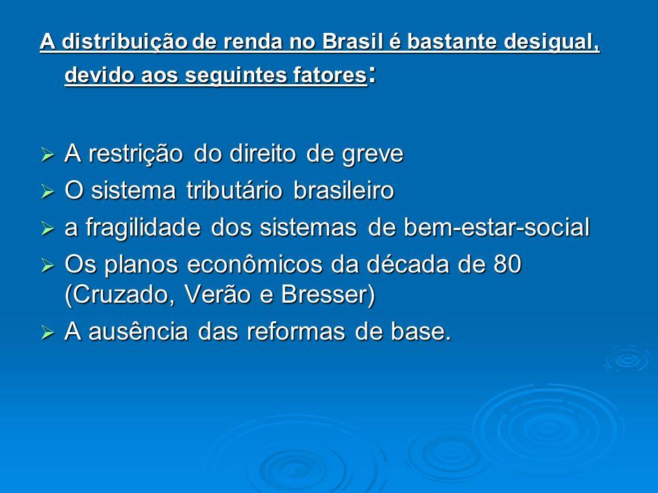 A restrição do direito de greve O sistema tributário brasileiro