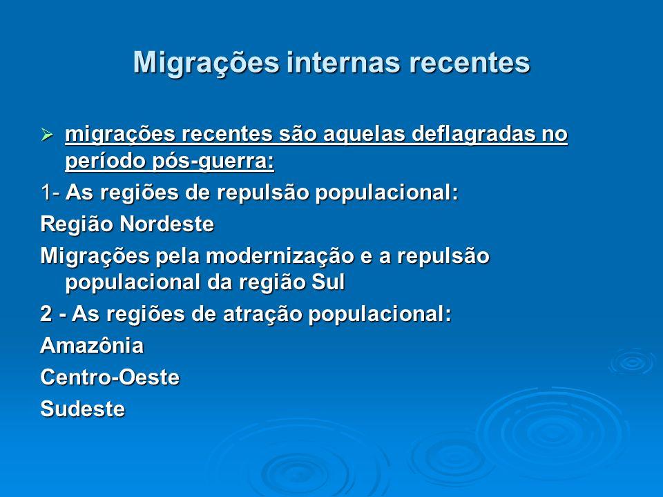 Migrações internas recentes