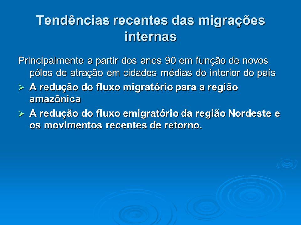 Tendências recentes das migrações internas