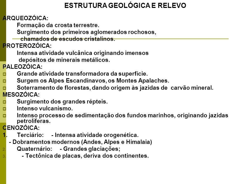 ESTRUTURA GEOLÓGICA E RELEVO