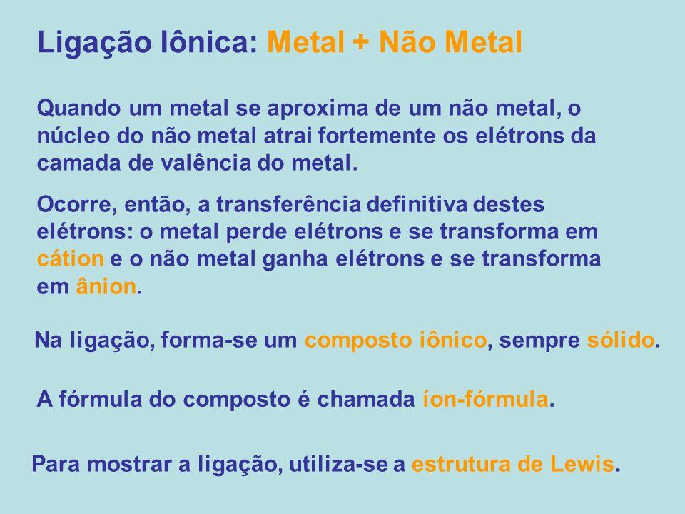 Ligação Iônica: Metal + Não Metal