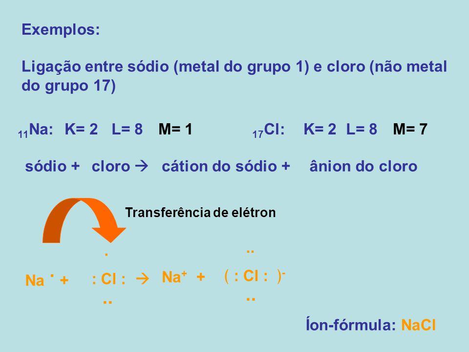 Exemplos: Ligação entre sódio (metal do grupo 1) e cloro (não metal do grupo 17) 11Na: K= 2 L= 8 M= 1 17Cl: K= 2 L= 8 M= 7.