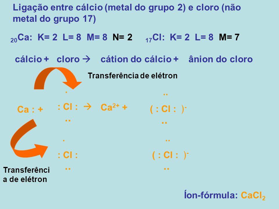 Ligação entre cálcio (metal do grupo 2) e cloro (não metal do grupo 17)