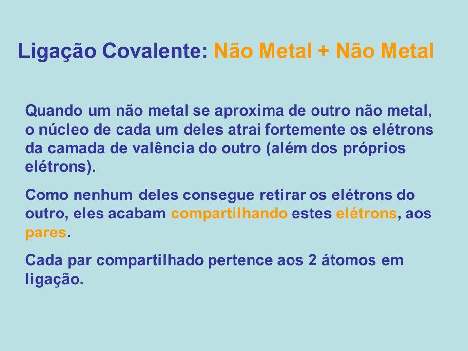 Ligação Covalente: Não Metal + Não Metal