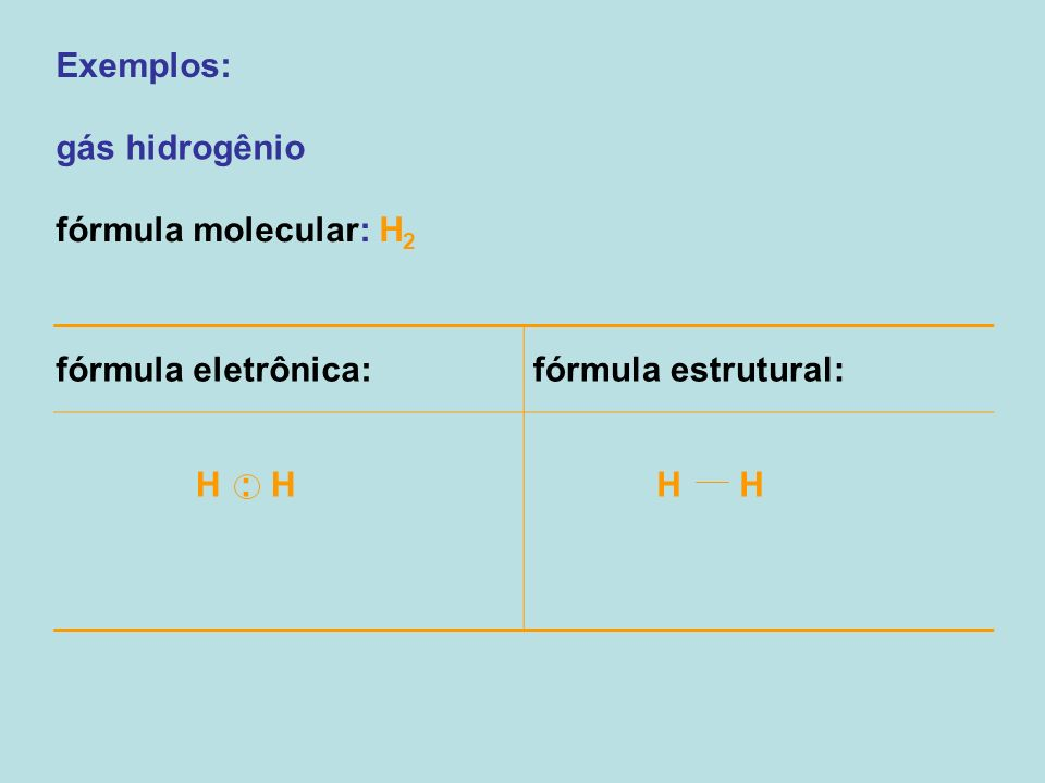 Exemplos: gás hidrogênio. fórmula molecular: H2. fórmula eletrônica: fórmula estrutural: H : H.
