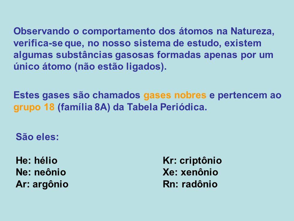 Observando o comportamento dos átomos na Natureza, verifica-se que, no nosso sistema de estudo, existem algumas substâncias gasosas formadas apenas por um único átomo (não estão ligados).