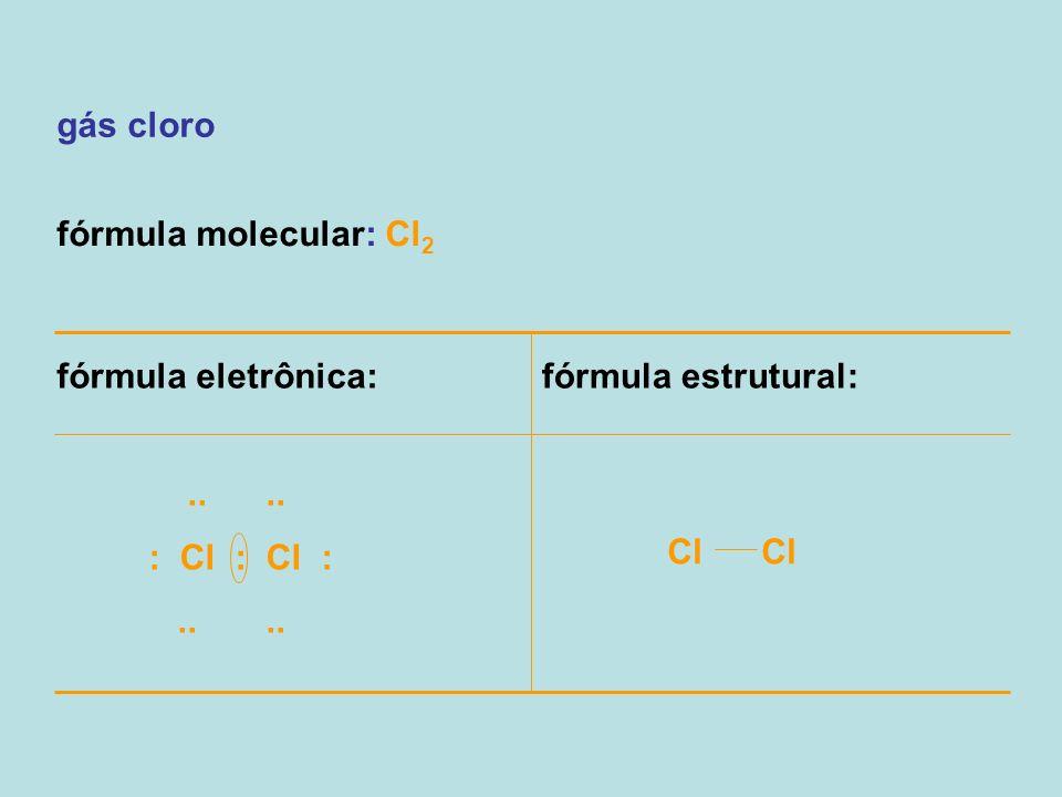 gás cloro fórmula molecular: Cl2. fórmula eletrônica: fórmula estrutural: .. .. : Cl : Cl :