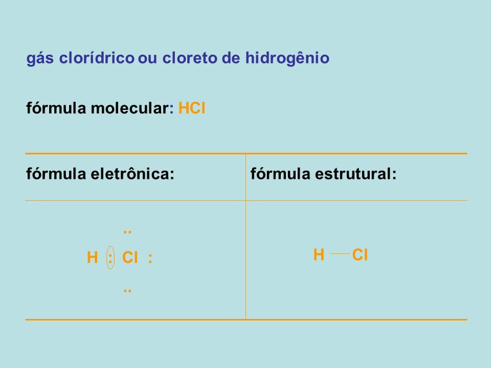 gás clorídrico ou cloreto de hidrogênio