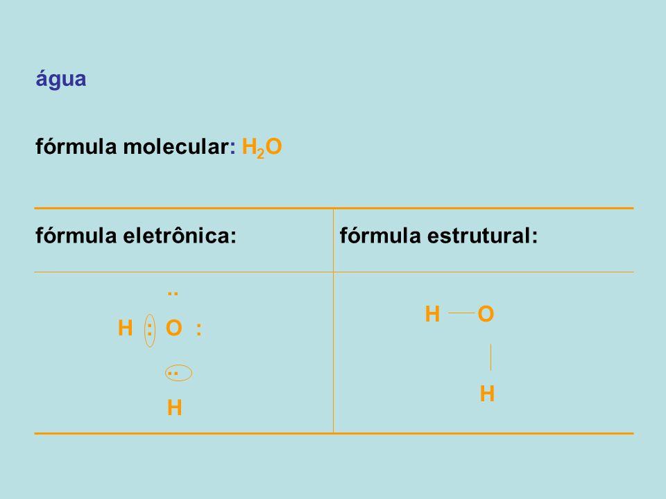 água fórmula molecular: H2O fórmula eletrônica: fórmula estrutural: .. H : O : H H O H