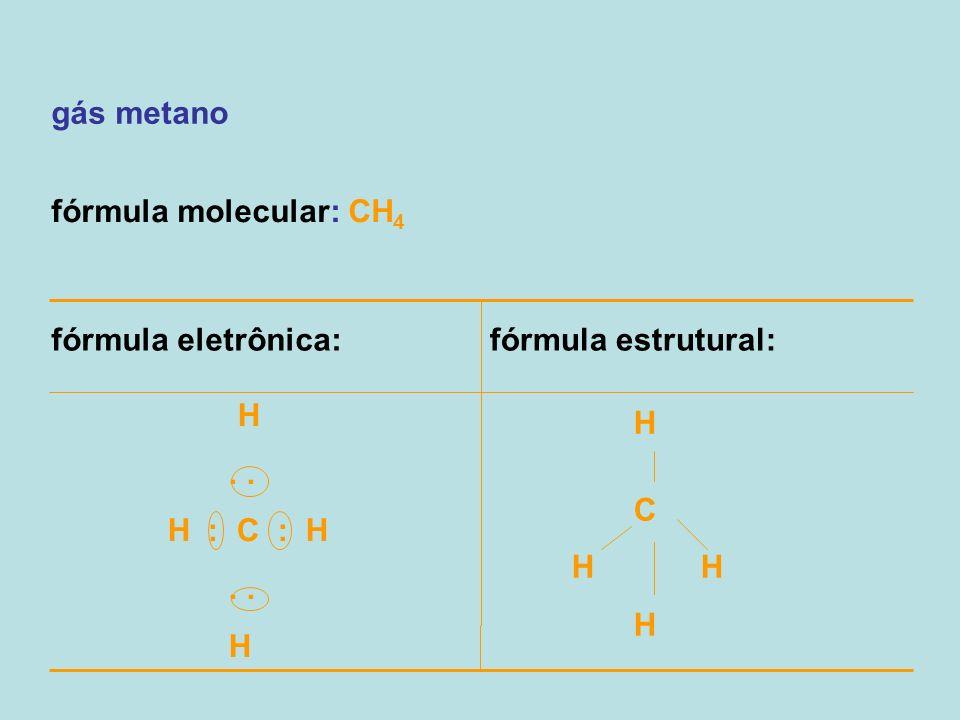 gás metano fórmula molecular: CH4. fórmula eletrônica: fórmula estrutural: H. . . H : C : H.