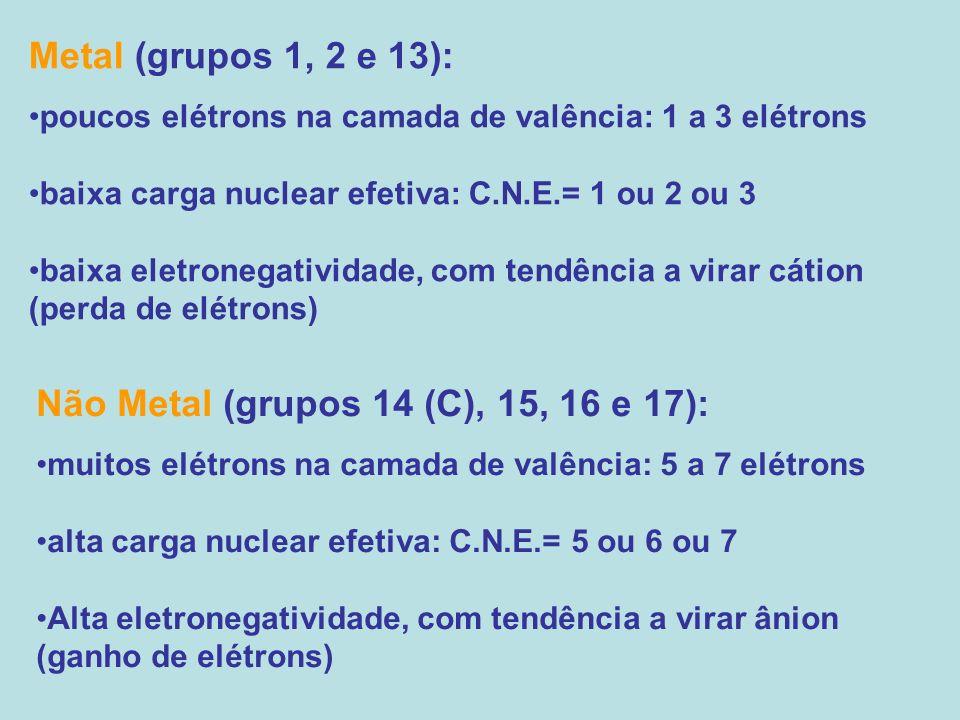 Não Metal (grupos 14 (C), 15, 16 e 17):