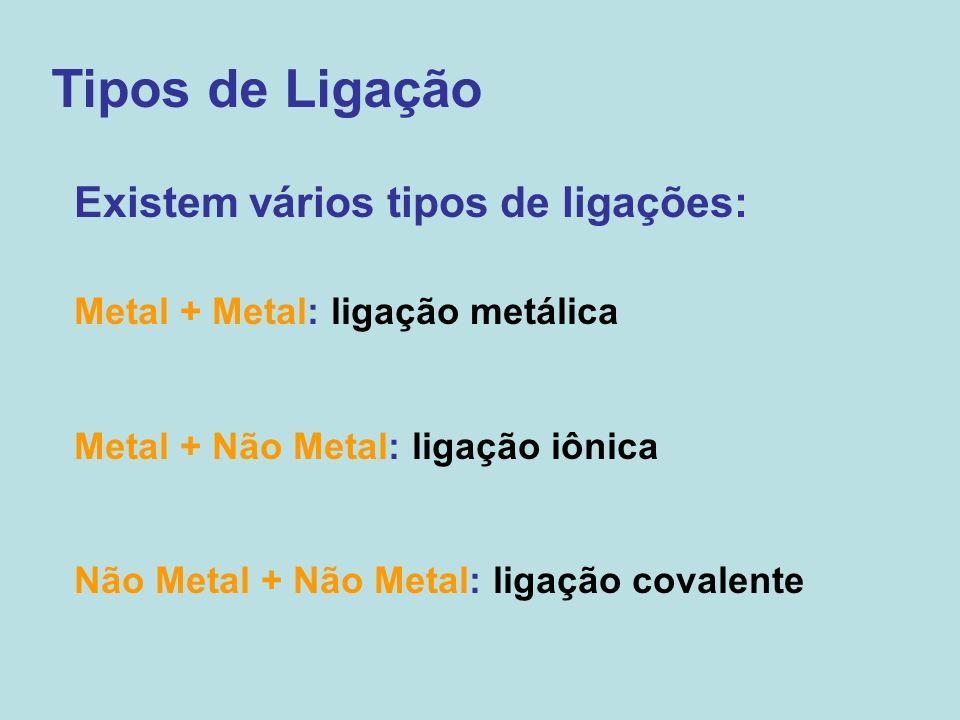 Tipos de Ligação Existem vários tipos de ligações: