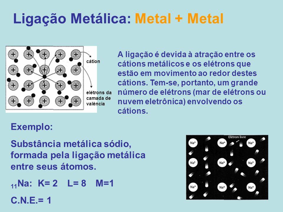 Ligação Metálica: Metal + Metal