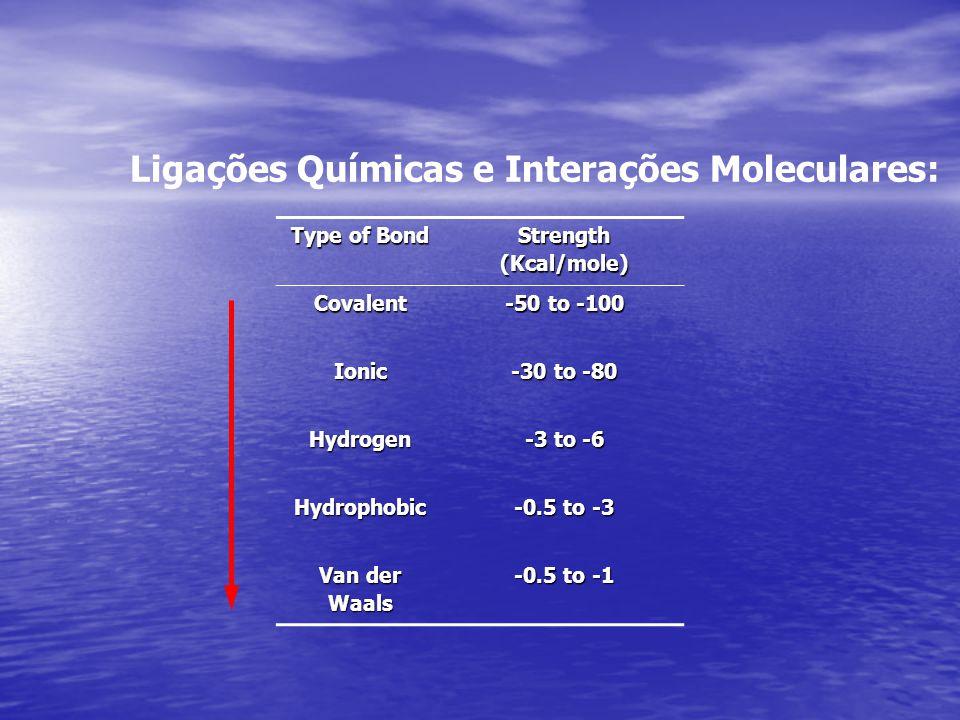 Ligações Químicas e Interações Moleculares: