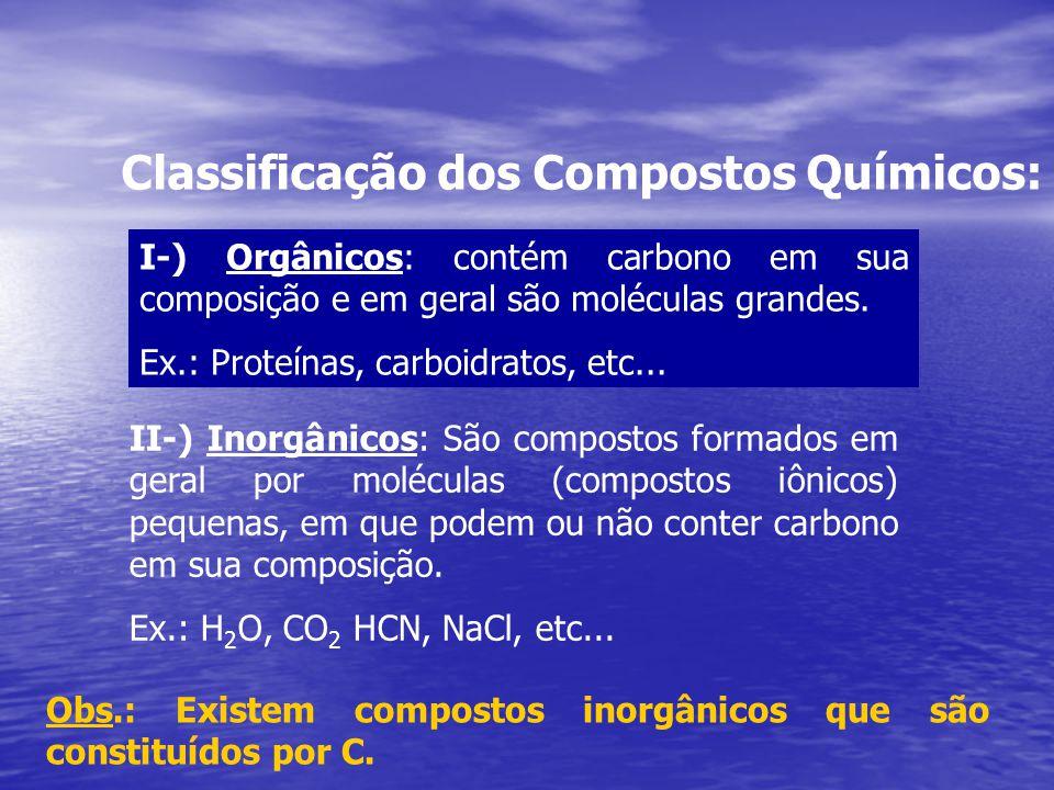 Classificação dos Compostos Químicos: