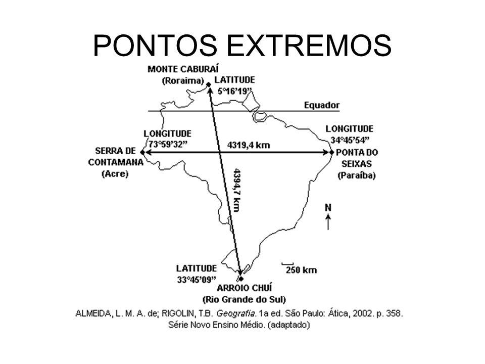 PONTOS EXTREMOS
