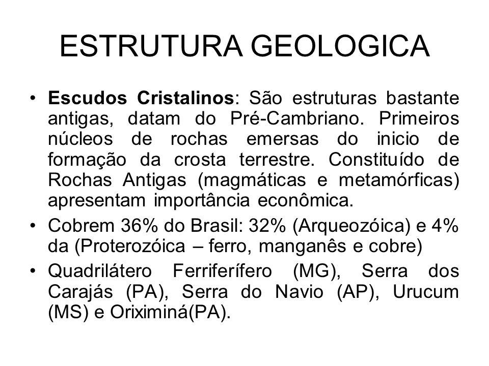 ESTRUTURA GEOLOGICA