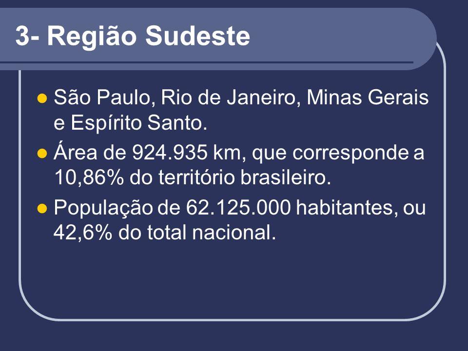 3- Região Sudeste São Paulo, Rio de Janeiro, Minas Gerais e Espírito Santo. Área de 924.935 km, que corresponde a 10,86% do território brasileiro.