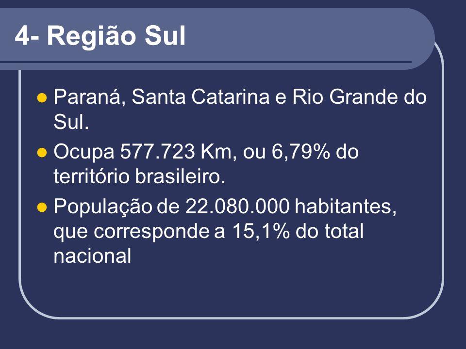 4- Região Sul Paraná, Santa Catarina e Rio Grande do Sul.
