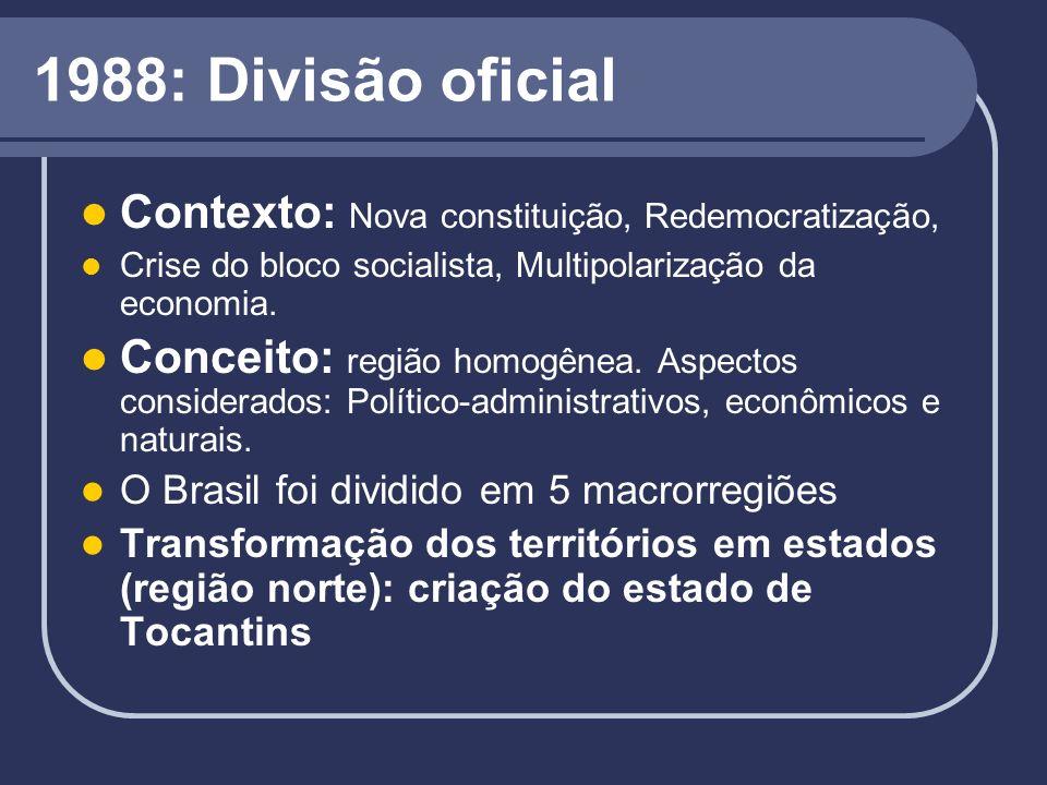 1988: Divisão oficial Contexto: Nova constituição, Redemocratização,