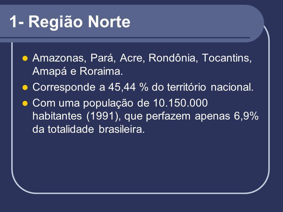 1- Região Norte Amazonas, Pará, Acre, Rondônia, Tocantins, Amapá e Roraima. Corresponde a 45,44 % do território nacional.