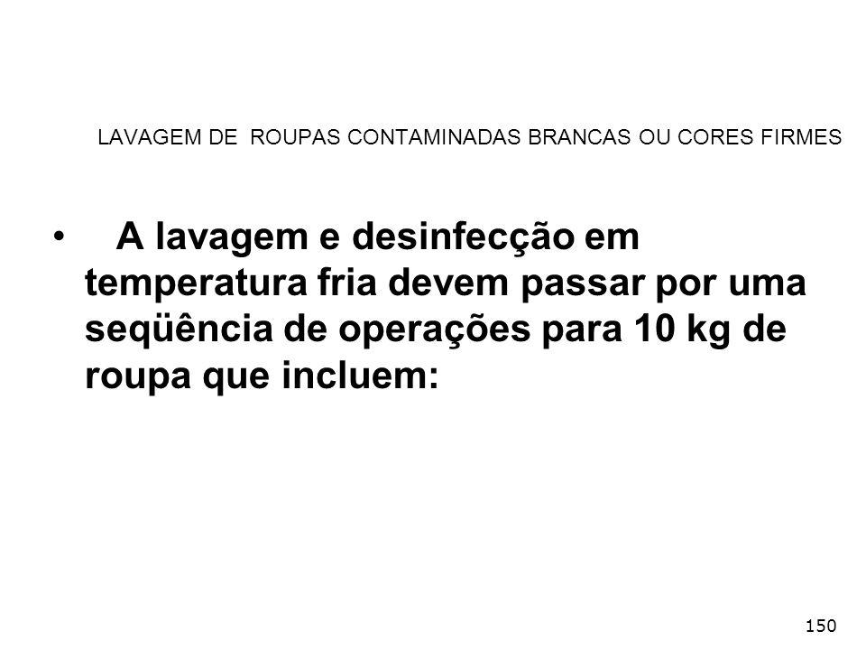 LAVAGEM DE ROUPAS CONTAMINADAS BRANCAS OU CORES FIRMES