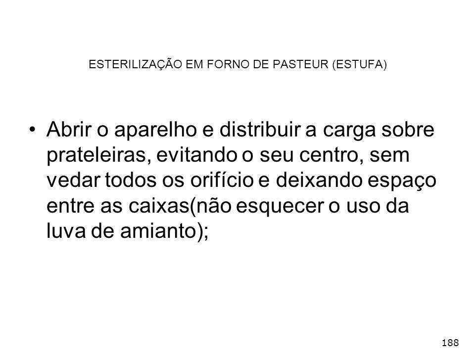 ESTERILIZAÇÃO EM FORNO DE PASTEUR (ESTUFA)