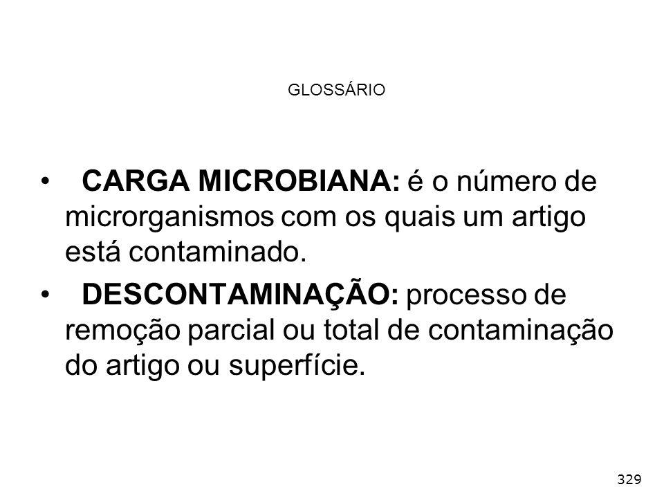 GLOSSÁRIO CARGA MICROBIANA: é o número de microrganismos com os quais um artigo está contaminado.