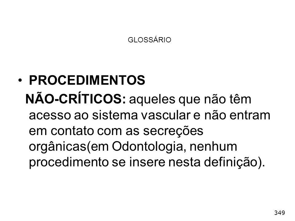 GLOSSÁRIO PROCEDIMENTOS.