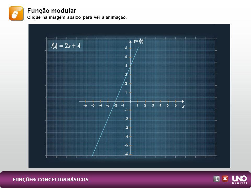 Função modular Clique na imagem abaixo para ver a animação.