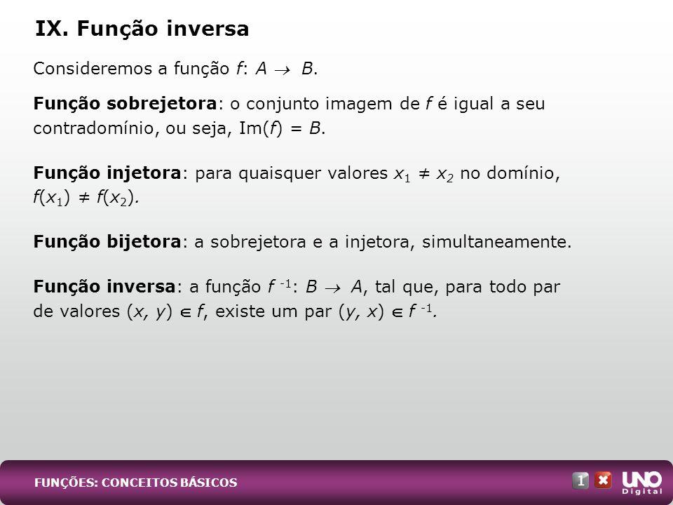IX. Função inversa Consideremos a função f: A  B.