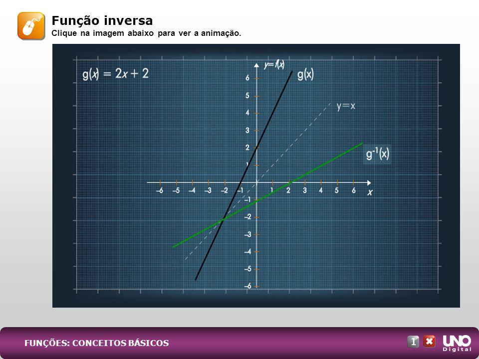 Função inversa Clique na imagem abaixo para ver a animação.