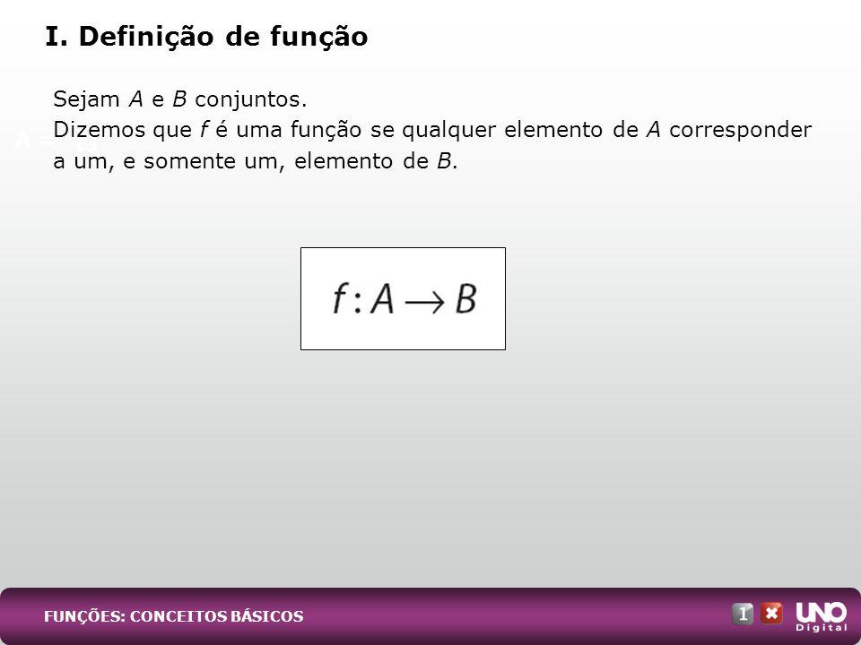 I. Definição de função Sejam A e B conjuntos.