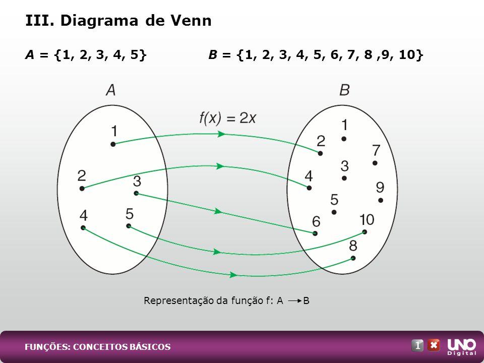 Mat-cad-1-top-1 – 3 Prova III. Diagrama de Venn. A = {1, 2, 3, 4, 5} B = {1, 2, 3, 4, 5, 6, 7, 8 ,9, 10}