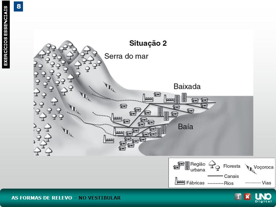 8 Geo topo 1 cad 1- 3 prova AS FORMAS DE RELEVO – NO VESTIBULAR